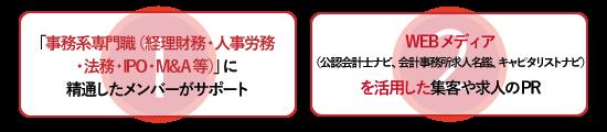 人材紹介・転職エージェントサービス2つの特徴【ワイズアライアンス】