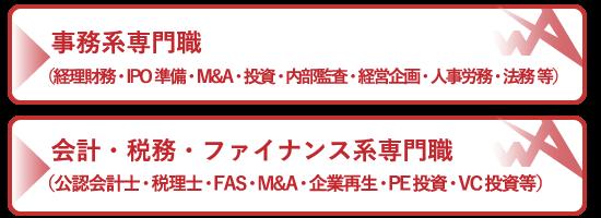経理財務・会計・税務・ファイナンス系専門職に特化した人材紹介エージェント
