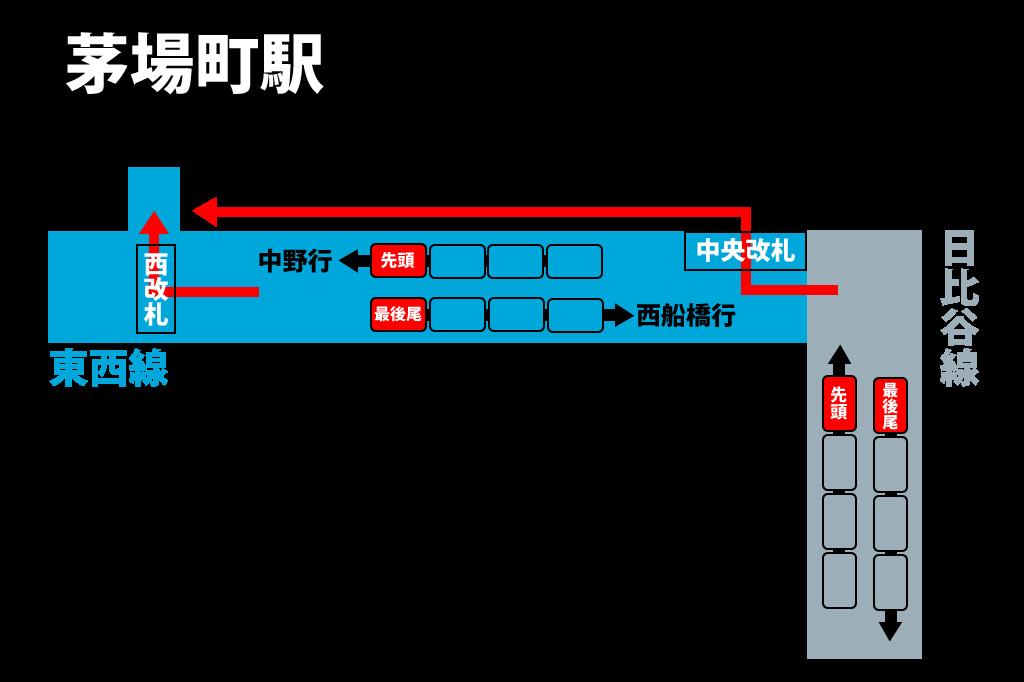 茅場町地下鉄構内案内図